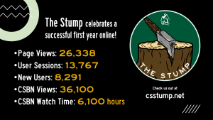 The Stump's inaugural year online returned some staggering numbers.
